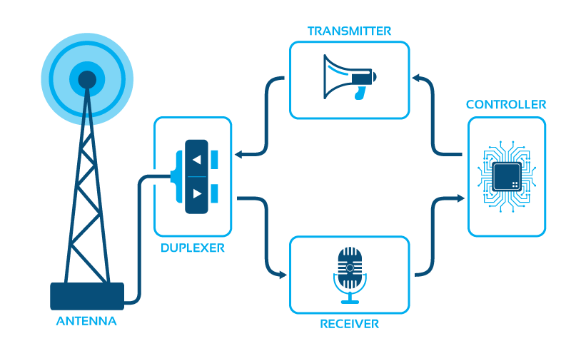 Repeater-Blog-Diagram.png